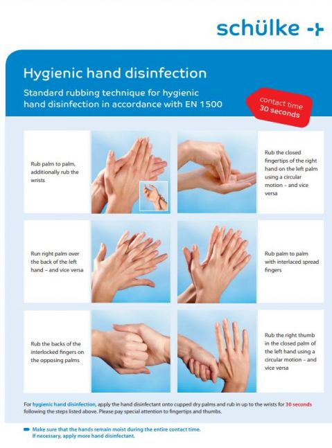Hygienic hand disinfection